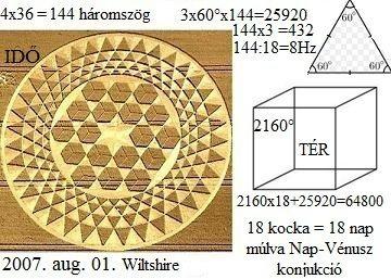 432-ES ÁBRA